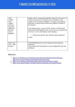 business finance formula sheet