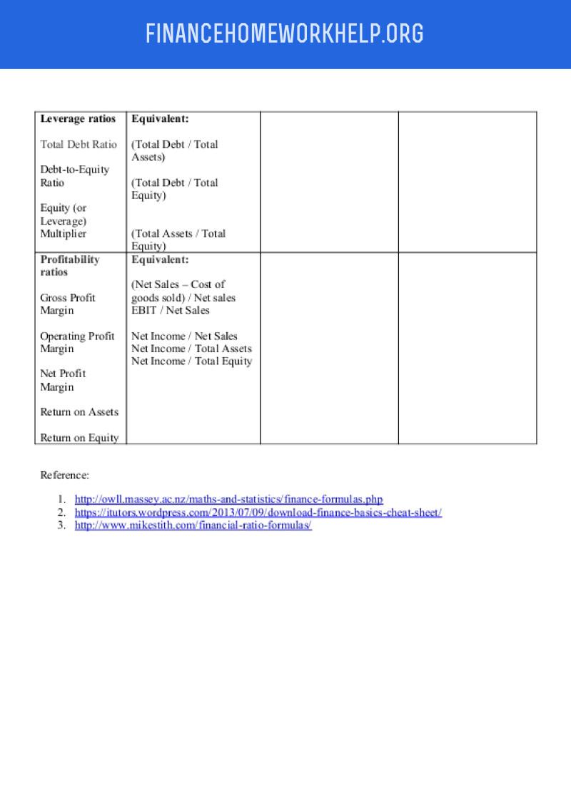 Our handy finance formula sheet finance homework help finance equations cheat sheet biocorpaavc
