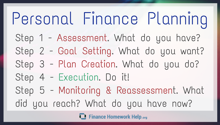 personal finance planning steps