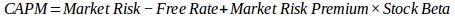 capm formula