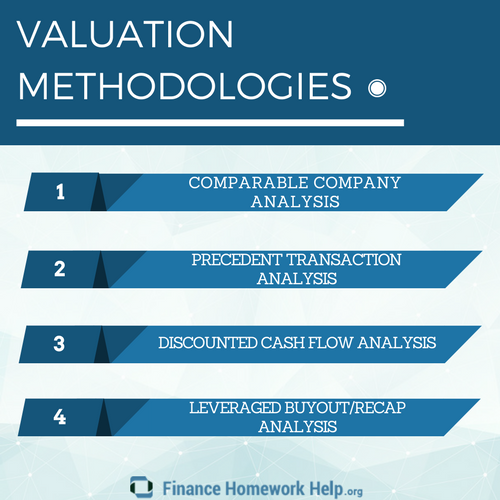 best corporate valuation assignment help finance homework help firm valuation homework help online